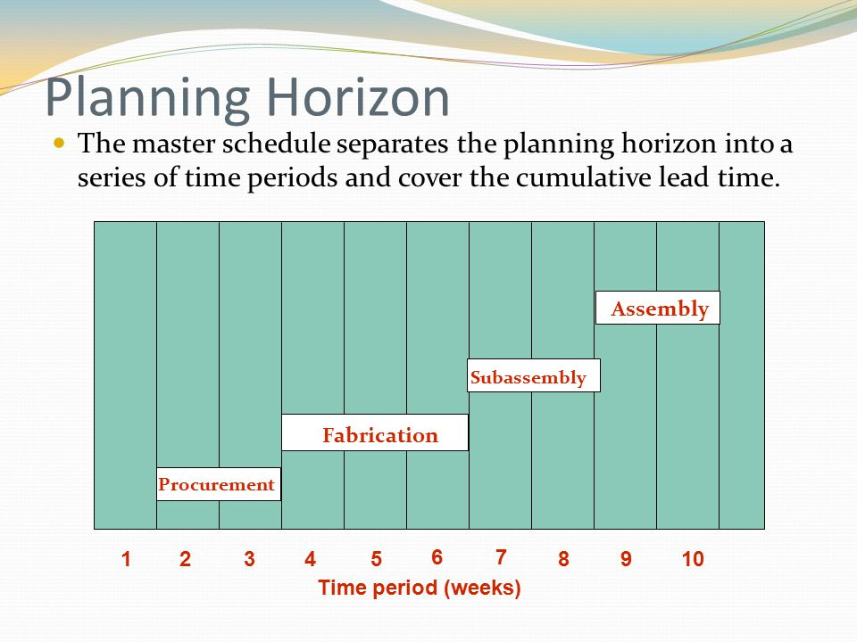 Planning Horizon The master schedule separates the planning horizon into a series of time periods and cover the cumulative lead time.
