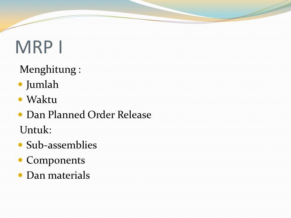 MRP I Menghitung : Jumlah Waktu Dan Planned Order Release Untuk: Sub-assemblies Components Dan materials