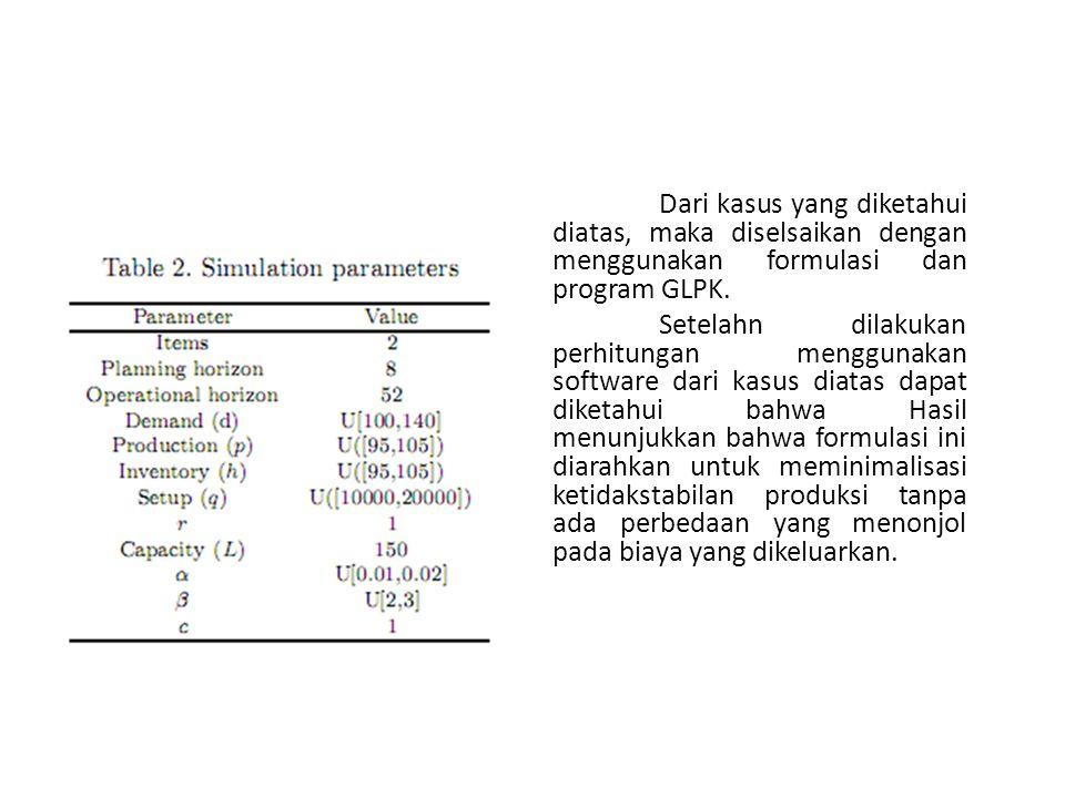 Dari kasus yang diketahui diatas, maka diselsaikan dengan menggunakan formulasi dan program GLPK. Setelahn dilakukan perhitungan menggunakan software