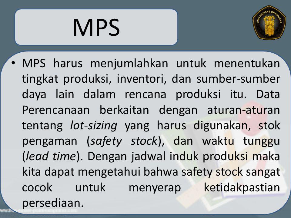 MPS MPS harus menjumlahkan untuk menentukan tingkat produksi, inventori, dan sumber-sumber daya lain dalam rencana produksi itu. Data Perencanaan berk