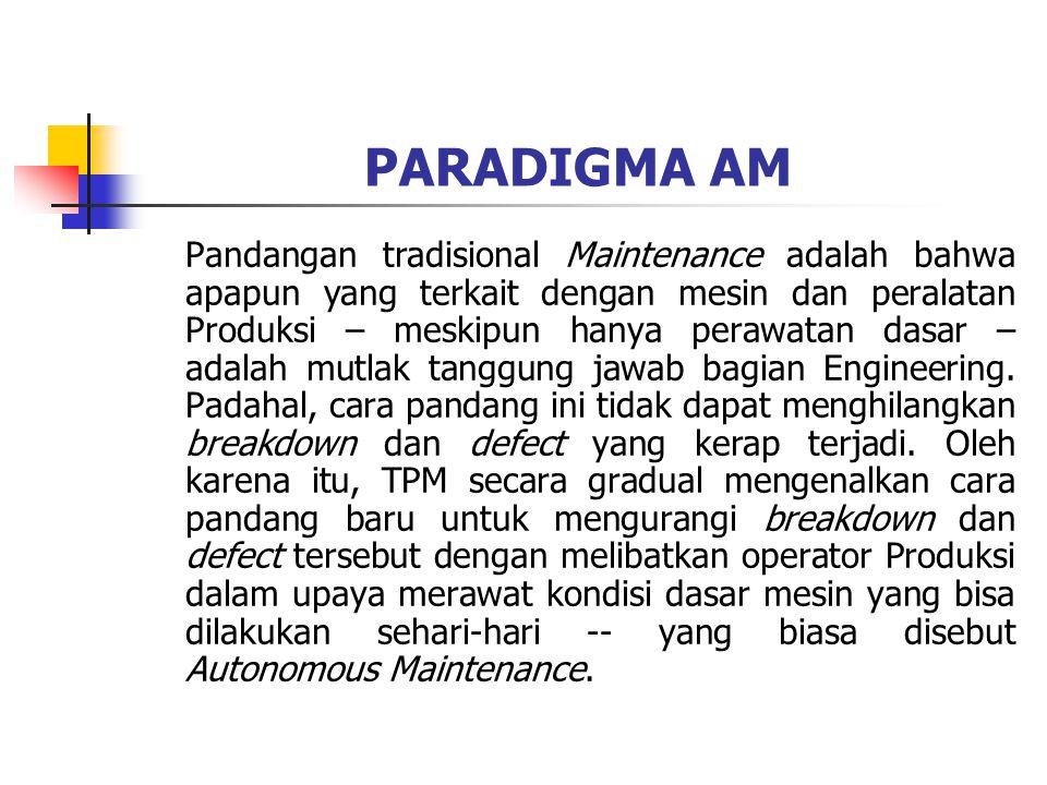 PARADIGMA AM Pandangan tradisional Maintenance adalah bahwa apapun yang terkait dengan mesin dan peralatan Produksi – meskipun hanya perawatan dasar –