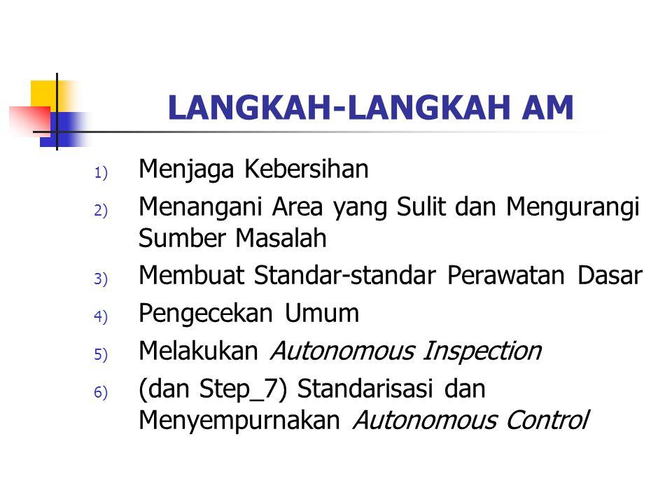 LANGKAH-LANGKAH AM 1) Menjaga Kebersihan 2) Menangani Area yang Sulit dan Mengurangi Sumber Masalah 3) Membuat Standar-standar Perawatan Dasar 4) Peng