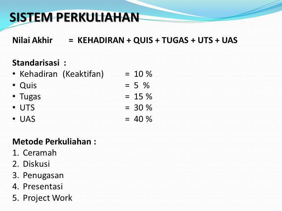 SISTEM PERKULIAHAN Nilai Akhir= KEHADIRAN + QUIS + TUGAS + UTS + UAS Standarisasi : Kehadiran (Keaktifan)= 10 % Quis= 5 % Tugas= 15 % UTS= 30 % UAS= 40 % Metode Perkuliahan : 1.Ceramah 2.Diskusi 3.Penugasan 4.Presentasi 5.Project Work