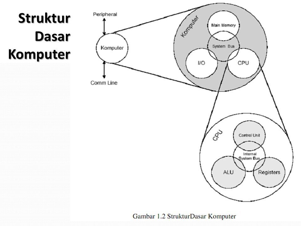Struktur Dasar Komputer