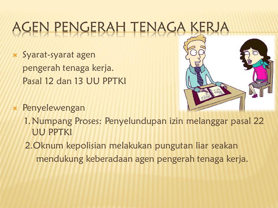  Syarat-syarat agen pengerah tenaga kerja. Pasal 12 dan 13 UU PPTKI  Penyelewengan 1.Numpang Proses: Penyelundupan izin melanggar pasal 22 UU PPTKI