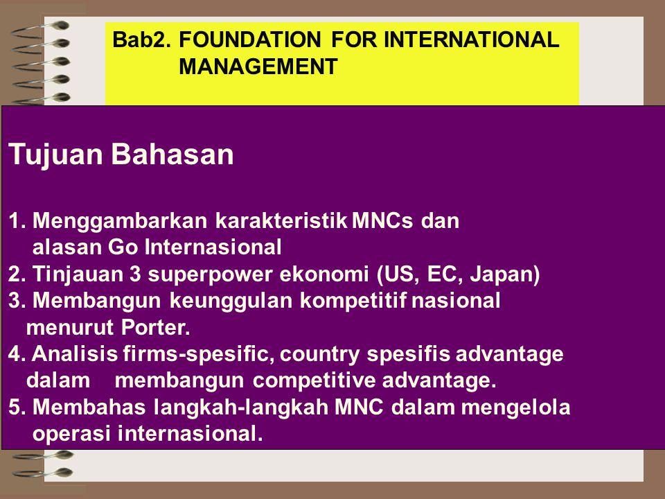 Bab2.FOUNDATION FOR INTERNATIONAL MANAGEMENT Tujuan Bahasan 1.