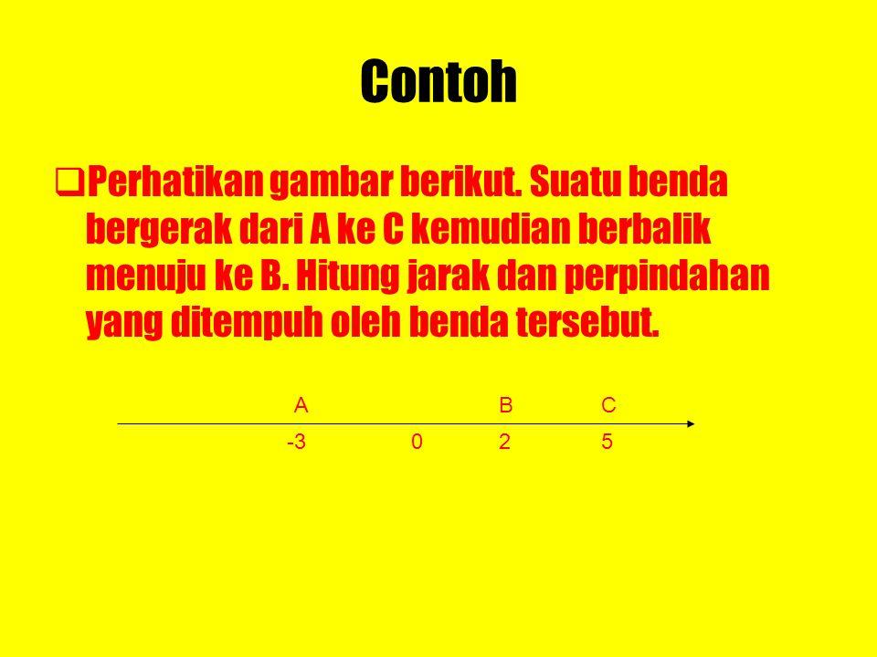 Contoh PPerhatikan gambar berikut. Suatu benda bergerak dari A ke C kemudian berbalik menuju ke B. Hitung jarak dan perpindahan yang ditempuh oleh b