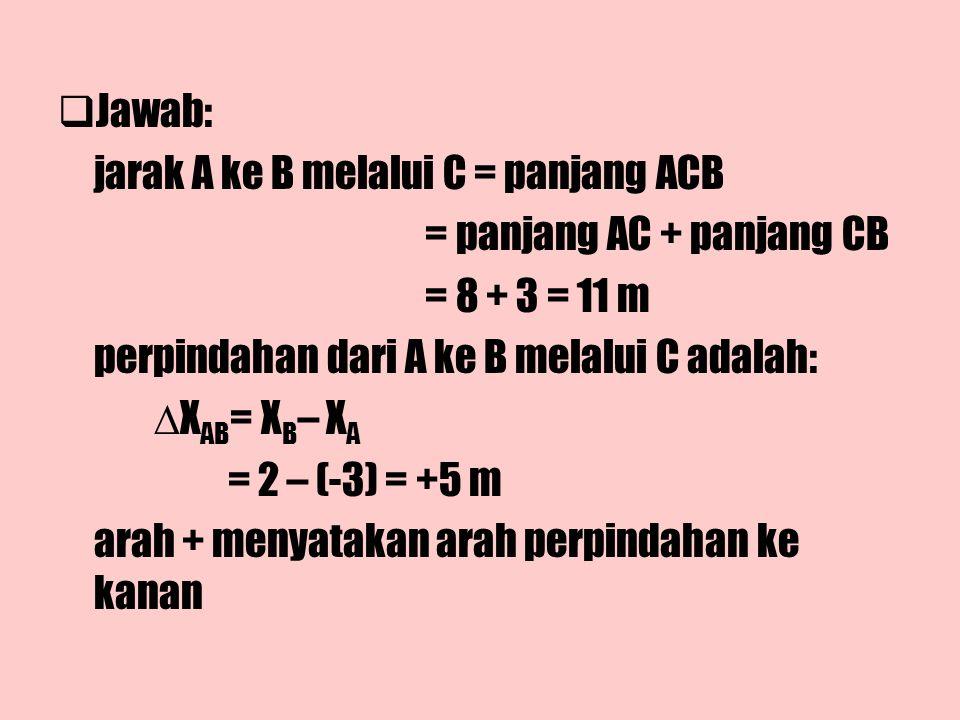 JJawab: jarak A ke B melalui C = panjang ACB = panjang AC + panjang CB = 8 + 3 = 11 m perpindahan dari A ke B melalui C adalah:  X AB = X B – X A =