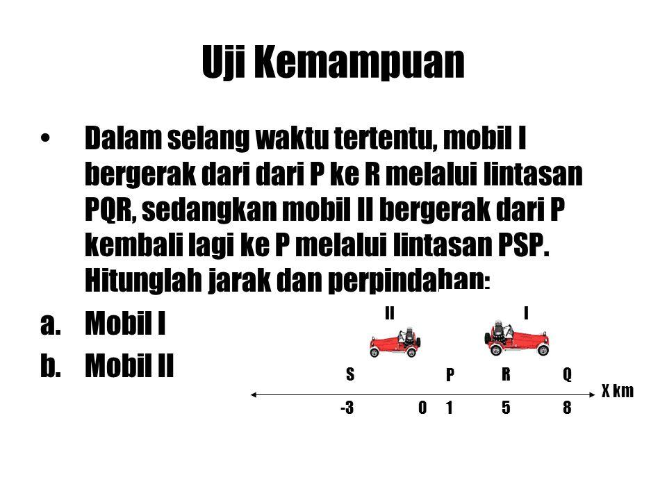 Uji Kemampuan Dalam selang waktu tertentu, mobil I bergerak dari dari P ke R melalui lintasan PQR, sedangkan mobil II bergerak dari P kembali lagi ke