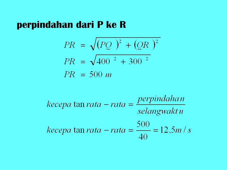 perpindahan dari P ke R