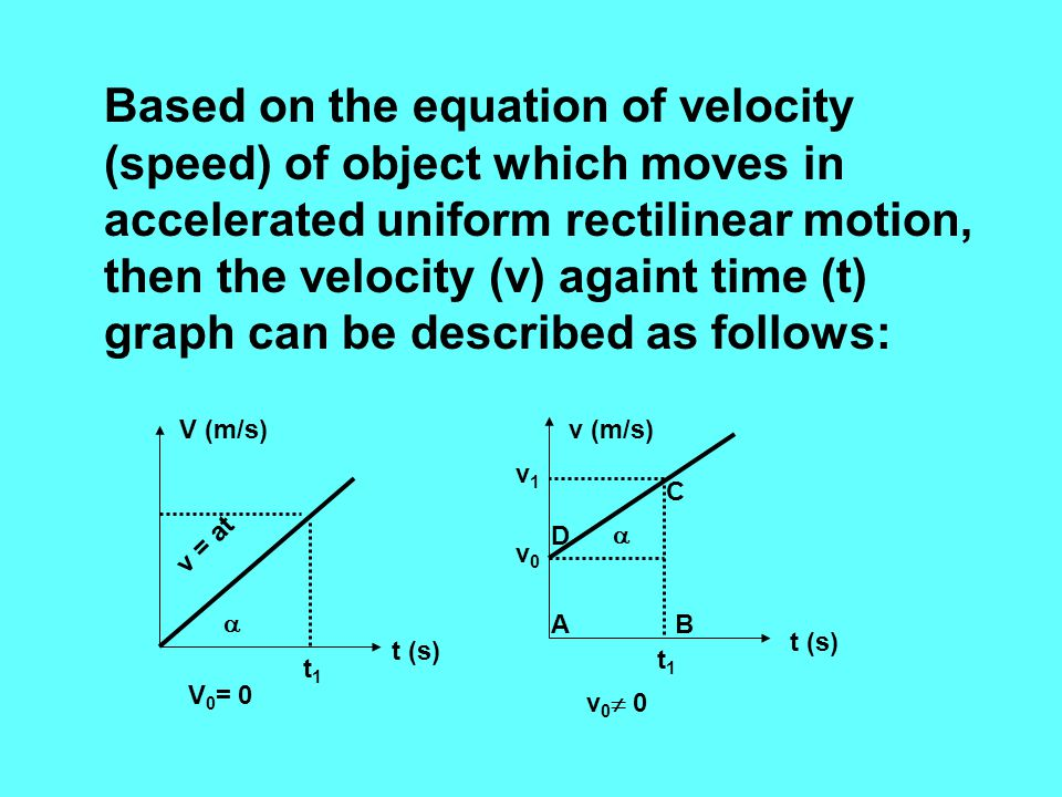 Based on the equation of velocity (speed) of object which moves in accelerated uniform rectilinear motion, then the velocity (v) againt time (t) graph
