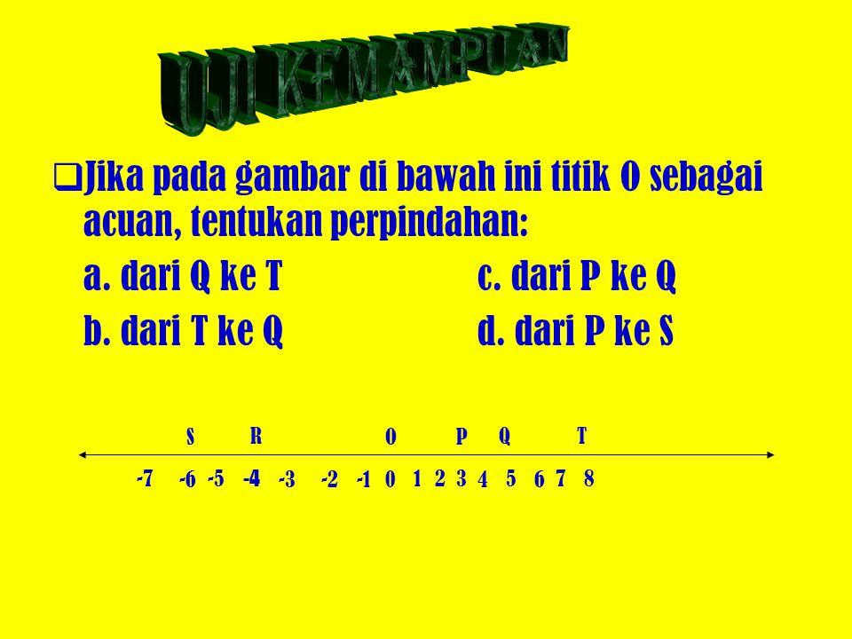 JJika pada gambar di bawah ini titik O sebagai acuan, tentukan perpindahan: a. dari Q ke Tc. dari P ke Q b. dari T ke Qd. dari P ke S 0 123 PO 4 5 Q