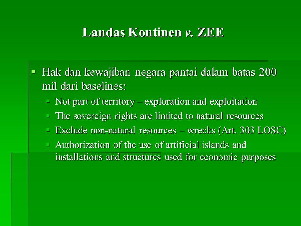 Landas Kontinen v.