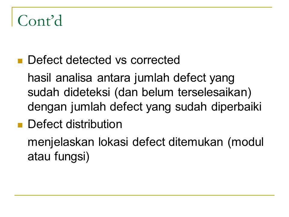Cont'd Defect detected vs corrected hasil analisa antara jumlah defect yang sudah dideteksi (dan belum terselesaikan) dengan jumlah defect yang sudah