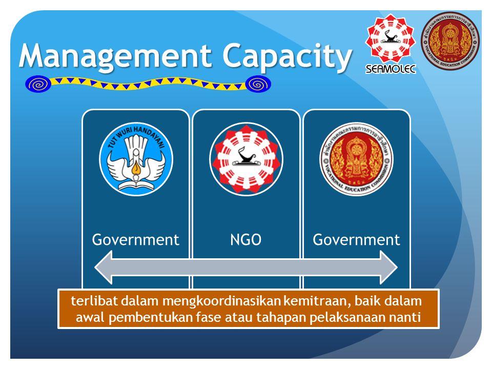 Management Capacity GovernmentNGOGovernment terlibat dalam mengkoordinasikan kemitraan, baik dalam awal pembentukan fase atau tahapan pelaksanaan nant