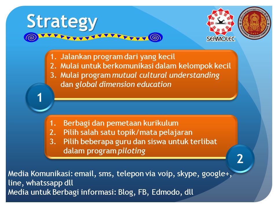 Strategy 1.Jalankan program dari yang kecil 2.Mulai untuk berkomunikasi dalam kelompok kecil 3.Mulai program mutual cultural understanding dan global