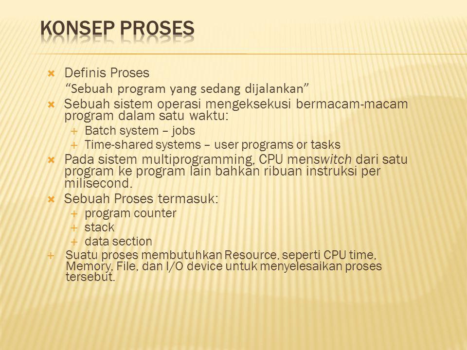 """ Definis Proses """"Sebuah program yang sedang dijalankan""""  Sebuah sistem operasi mengeksekusi bermacam-macam program dalam satu waktu:  Batch system"""