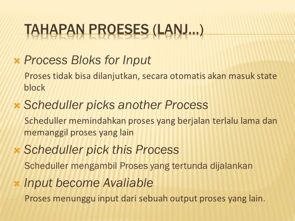Informasi yang berhubungan dengan masing-masing proses :  Tahapan Proses  Program counter  CPU registers  Informasi Penjadwalan CPU  Informasi Memory-management  Informasi Accounting  Informasi I/O status