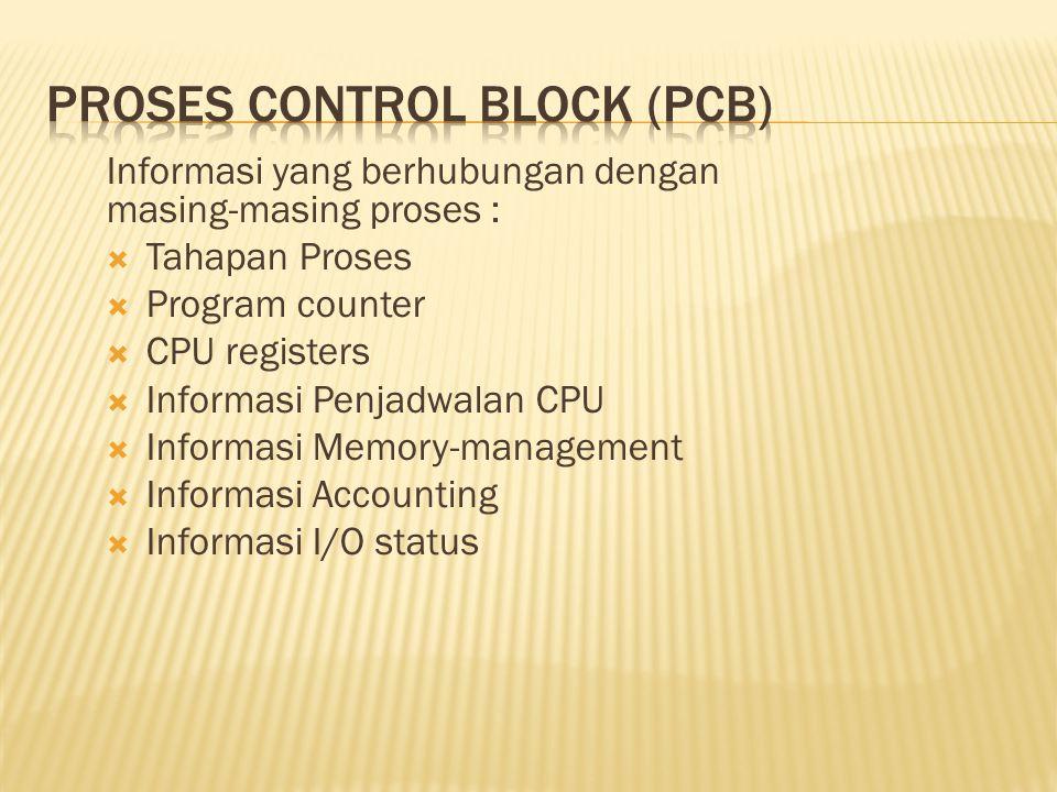Informasi yang berhubungan dengan masing-masing proses :  Tahapan Proses  Program counter  CPU registers  Informasi Penjadwalan CPU  Informasi Me
