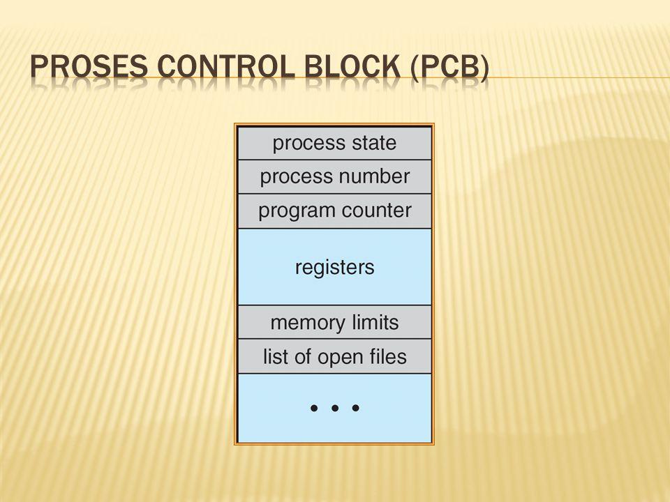  Sockets  Remote Procedure Calls  Remote Method Invocation (Java)