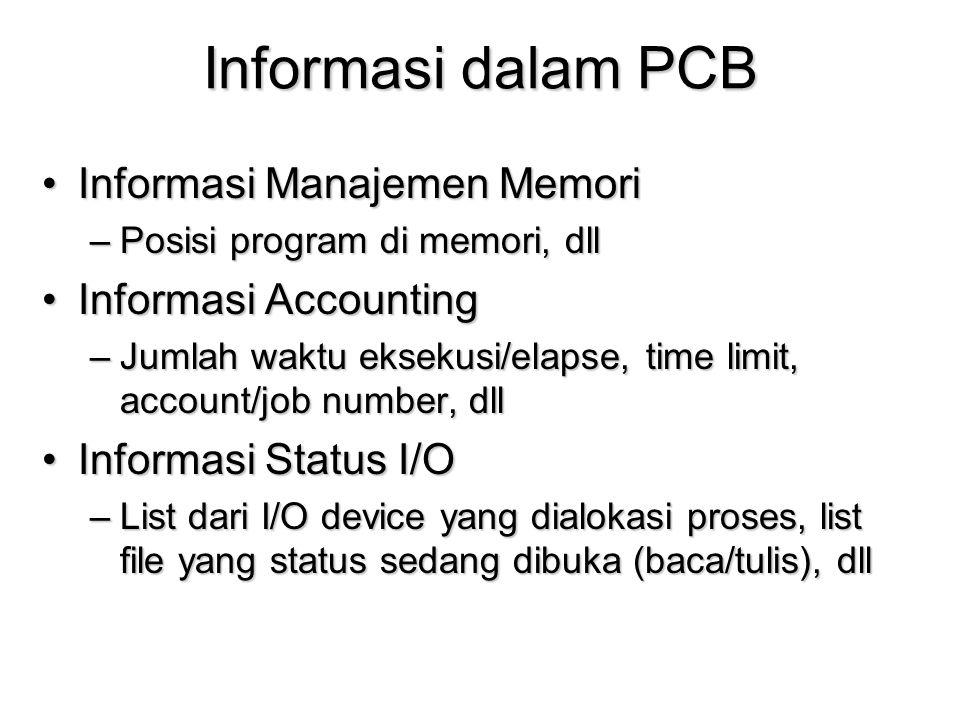 Informasi dalam PCB Informasi Manajemen MemoriInformasi Manajemen Memori –Posisi program di memori, dll Informasi AccountingInformasi Accounting –Juml