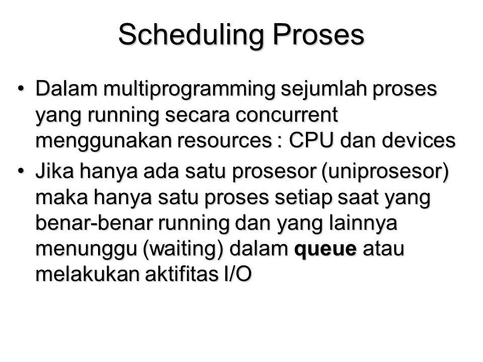 Scheduling Proses Dalam multiprogramming sejumlah proses yang running secara concurrent menggunakan resources : CPU dan devicesDalam multiprogramming