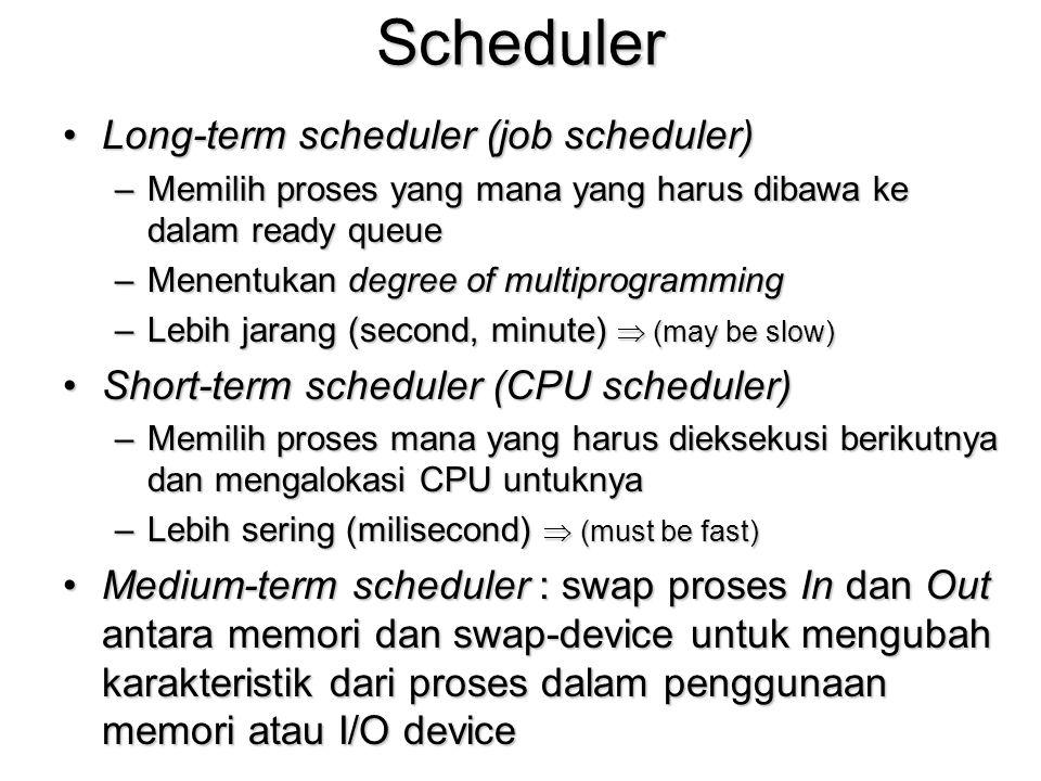 Scheduler Long-term scheduler (job scheduler)Long-term scheduler (job scheduler) –Memilih proses yang mana yang harus dibawa ke dalam ready queue –Men