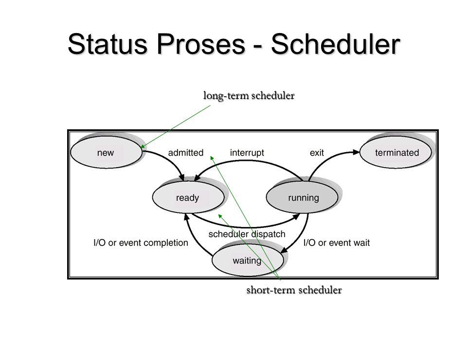 Status Proses - Scheduler short-term scheduler long-term scheduler