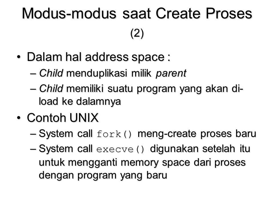 Modus-modus saat Create Proses (2) Dalam hal address space :Dalam hal address space : –Child menduplikasi milik parent –Child memiliki suatu program y