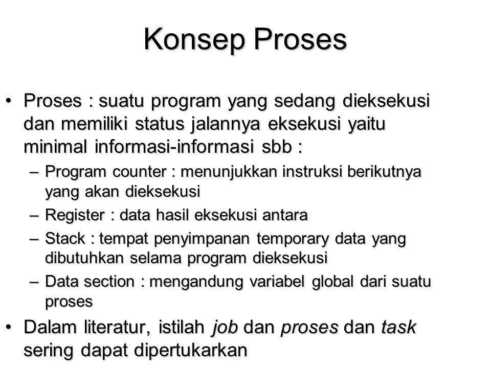 Konsep Proses Proses : suatu program yang sedang dieksekusi dan memiliki status jalannya eksekusi yaitu minimal informasi-informasi sbb :Proses : suat