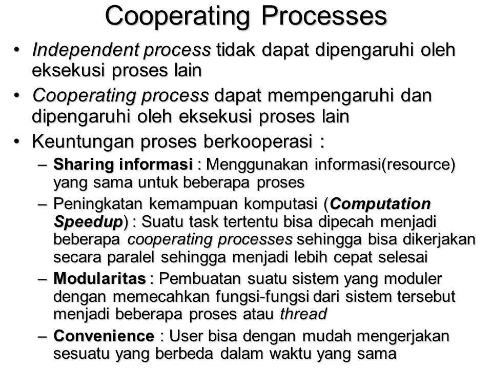 Cooperating Processes Independent process tidak dapat dipengaruhi oleh eksekusi proses lainIndependent process tidak dapat dipengaruhi oleh eksekusi p