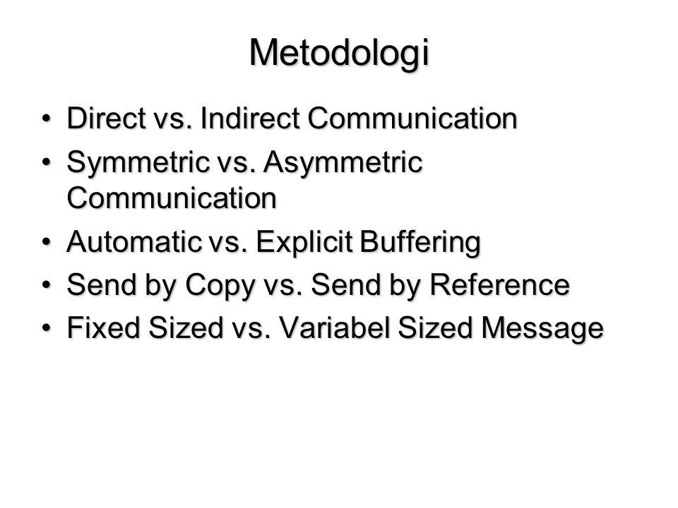 Metodologi Direct vs. Indirect CommunicationDirect vs. Indirect Communication Symmetric vs. Asymmetric CommunicationSymmetric vs. Asymmetric Communica