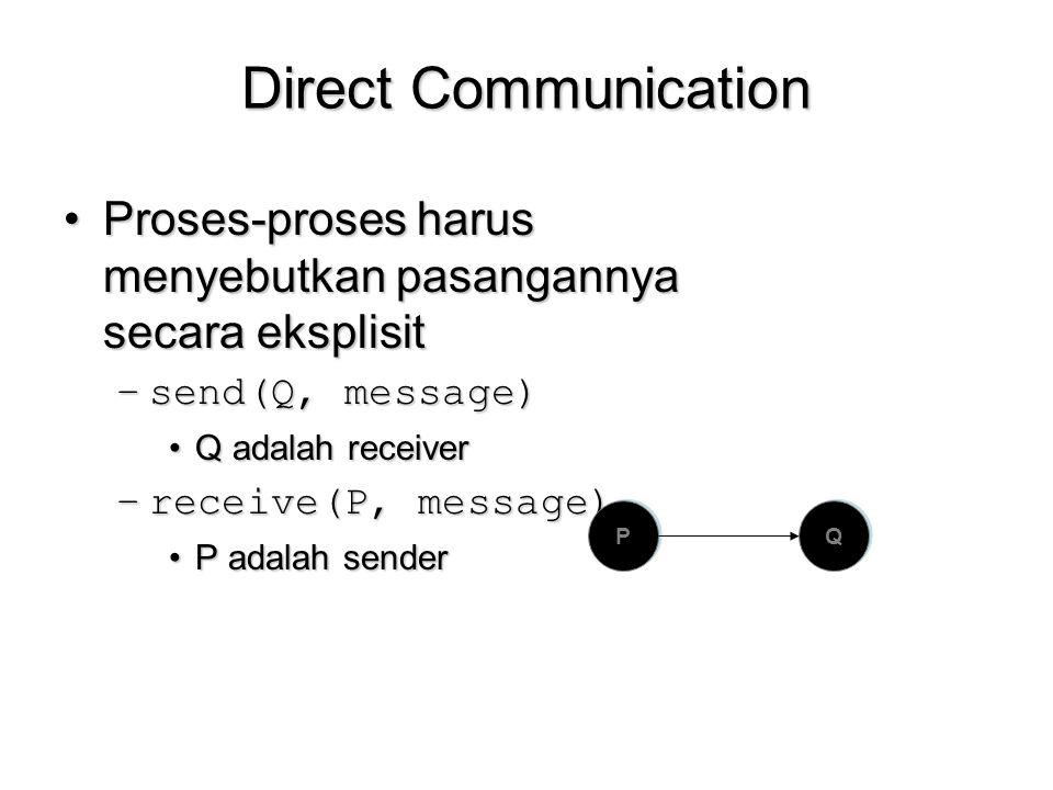 Direct Communication Proses-proses harus menyebutkan pasangannya secara eksplisitProses-proses harus menyebutkan pasangannya secara eksplisit –send(Q,