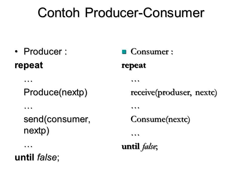 Contoh Producer-Consumer Producer :Producer :repeat…Produce(nextp)… send(consumer, nextp) … until false; Consumer : Consumer :repeat… receive(produser
