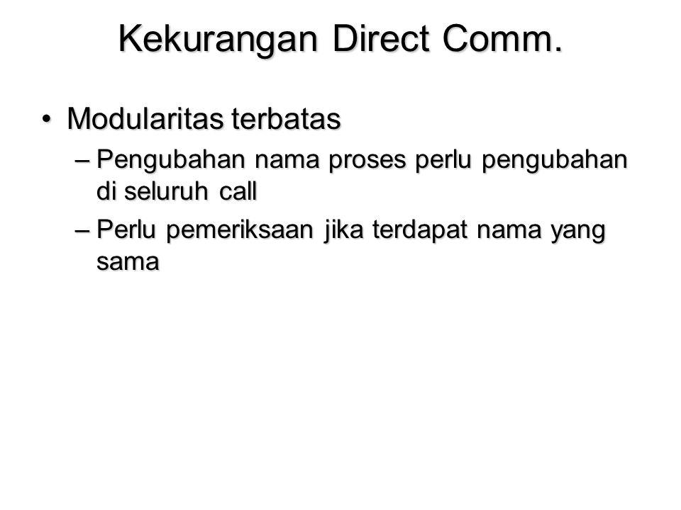 Kekurangan Direct Comm. Modularitas terbatasModularitas terbatas –Pengubahan nama proses perlu pengubahan di seluruh call –Perlu pemeriksaan jika terd