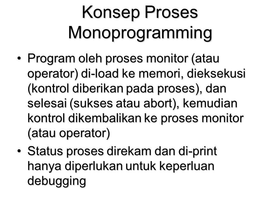 Konsep Proses Monoprogramming Program oleh proses monitor (atau operator) di-load ke memori, dieksekusi (kontrol diberikan pada proses), dan selesai (