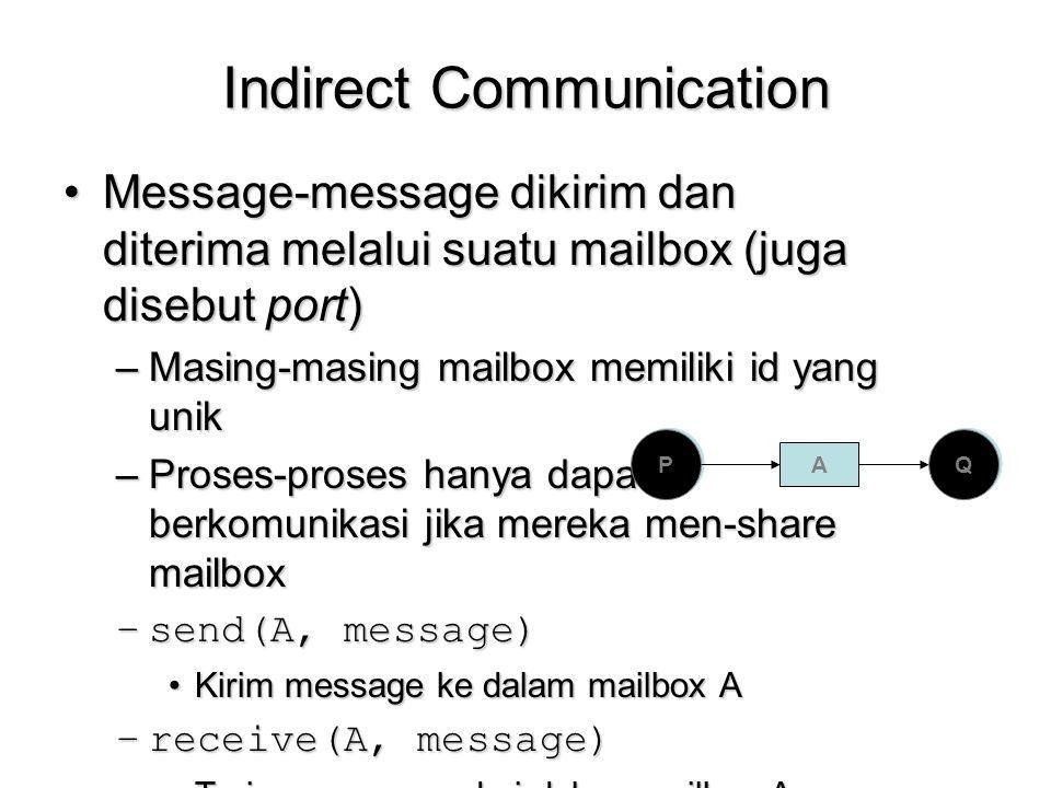 Indirect Communication Message-message dikirim dan diterima melalui suatu mailbox (juga disebut port)Message-message dikirim dan diterima melalui suat