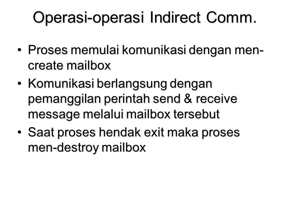 Operasi-operasi Indirect Comm. Proses memulai komunikasi dengan men- create mailboxProses memulai komunikasi dengan men- create mailbox Komunikasi ber