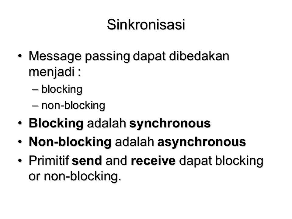 Sinkronisasi Message passing dapat dibedakan menjadi :Message passing dapat dibedakan menjadi : –blocking –non-blocking Blocking adalah synchronousBlo