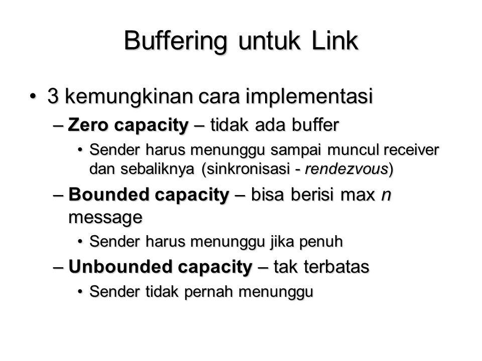 Buffering untuk Link 3 kemungkinan cara implementasi3 kemungkinan cara implementasi –Zero capacity – tidak ada buffer Sender harus menunggu sampai mun