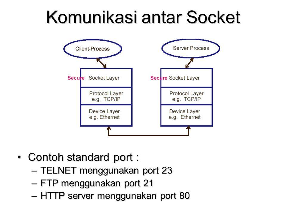 Komunikasi antar Socket Contoh standard port :Contoh standard port : –TELNET menggunakan port 23 –FTP menggunakan port 21 –HTTP server menggunakan por