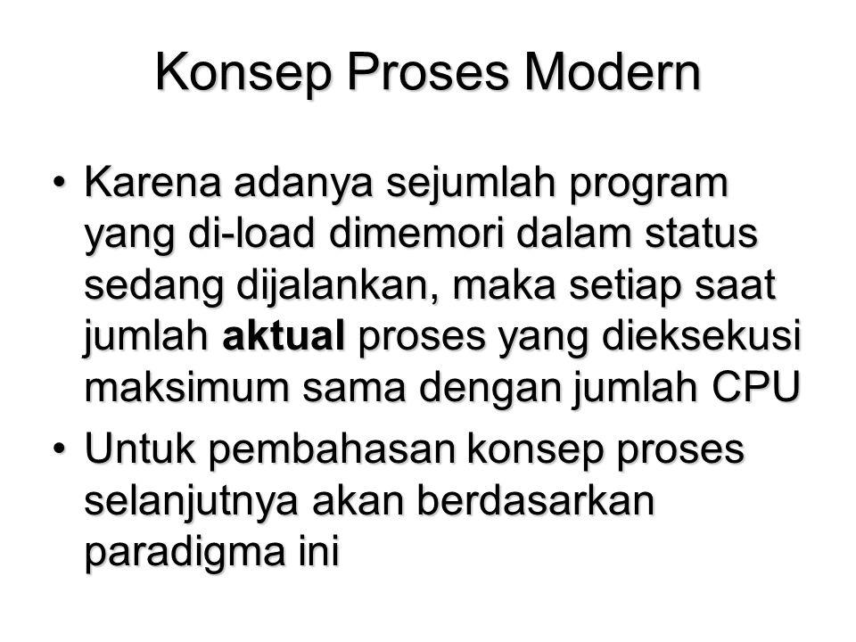 Konsep Proses Modern Karena adanya sejumlah program yang di-load dimemori dalam status sedang dijalankan, maka setiap saat jumlah aktual proses yang d