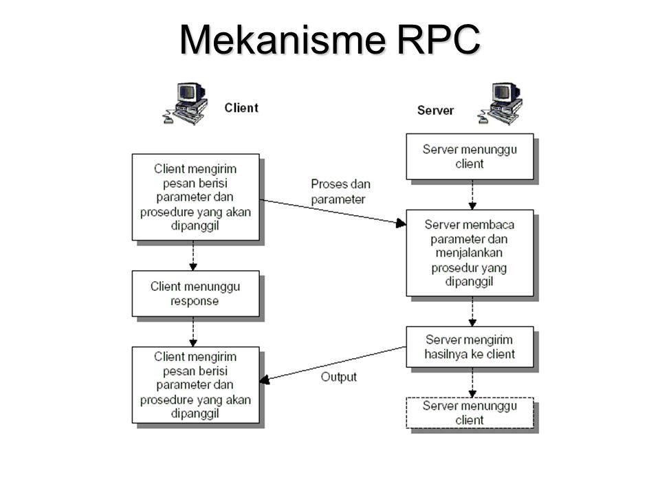Mekanisme RPC