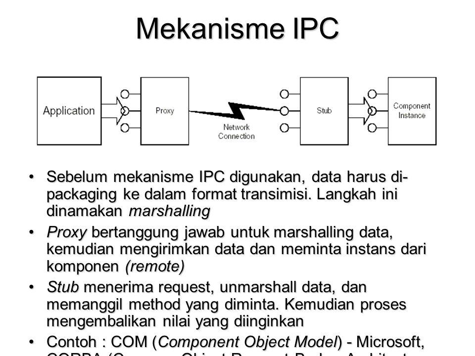 Mekanisme IPC Sebelum mekanisme IPC digunakan, data harus di- packaging ke dalam format transimisi. Langkah ini dinamakan marshallingSebelum mekanisme