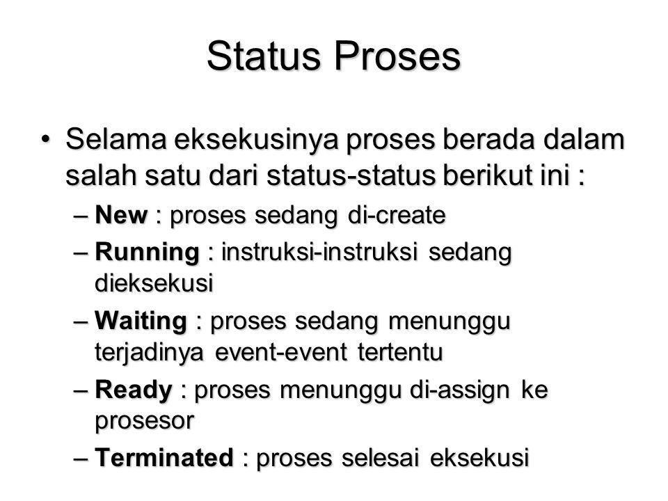 Status Proses Selama eksekusinya proses berada dalam salah satu dari status-status berikut ini :Selama eksekusinya proses berada dalam salah satu dari