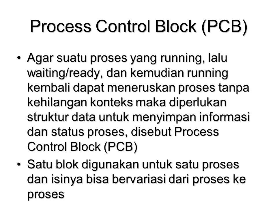 Scheduler Long-term scheduler (job scheduler)Long-term scheduler (job scheduler) –Memilih proses yang mana yang harus dibawa ke dalam ready queue –Menentukan degree of multiprogramming –Lebih jarang (second, minute)  (may be slow) Short-term scheduler (CPU scheduler)Short-term scheduler (CPU scheduler) –Memilih proses mana yang harus dieksekusi berikutnya dan mengalokasi CPU untuknya –Lebih sering (milisecond)  (must be fast) Medium-term scheduler : swap proses In dan Out antara memori dan swap-device untuk mengubah karakteristik dari proses dalam penggunaan memori atau I/O deviceMedium-term scheduler : swap proses In dan Out antara memori dan swap-device untuk mengubah karakteristik dari proses dalam penggunaan memori atau I/O device