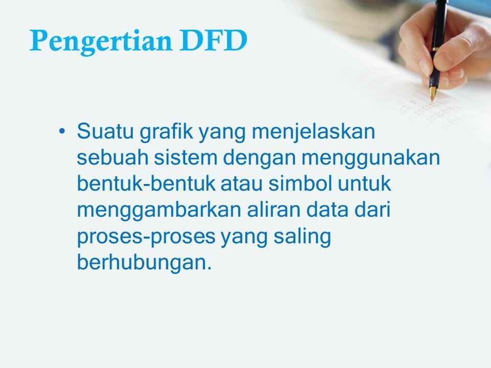Pengertian DFD Suatu grafik yang menjelaskan sebuah sistem dengan menggunakan bentuk-bentuk atau simbol untuk menggambarkan aliran data dari proses-pr