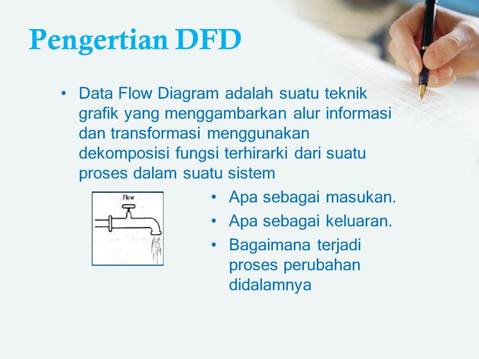 Pengertian DFD Data Flow Diagram adalah suatu teknik grafik yang menggambarkan alur informasi dan transformasi menggunakan dekomposisi fungsi terhirar