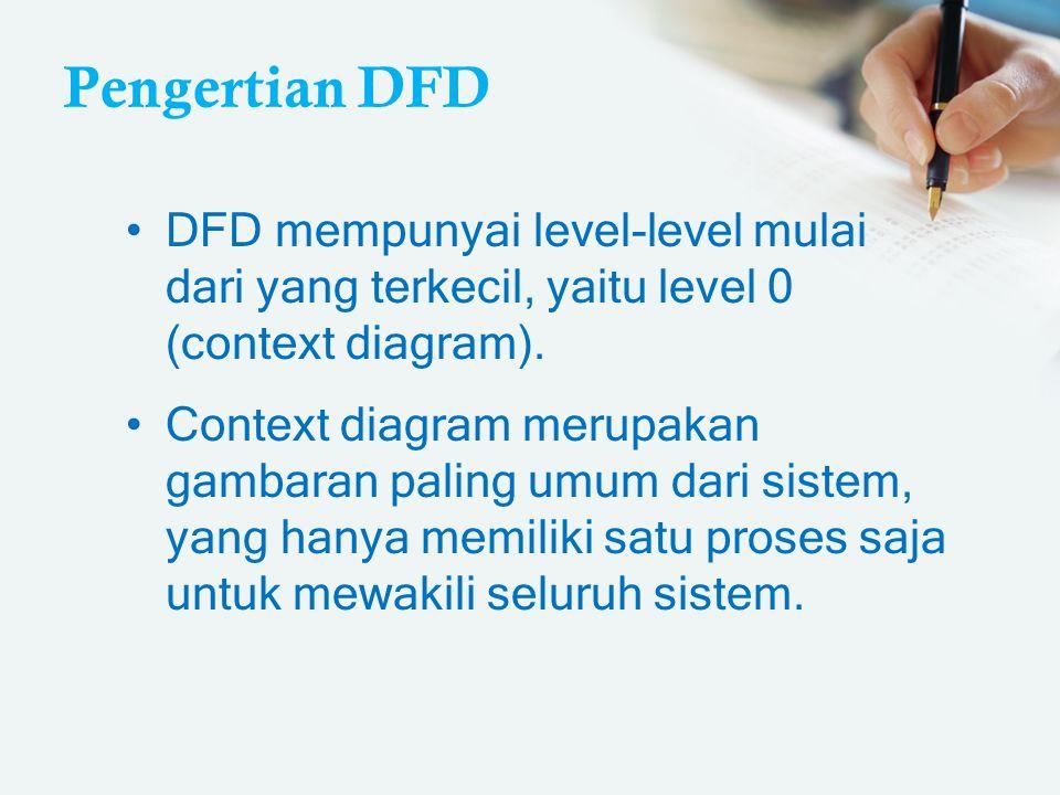 Pengertian DFD DFD mempunyai level-level mulai dari yang terkecil, yaitu level 0 (context diagram). Context diagram merupakan gambaran paling umum dar