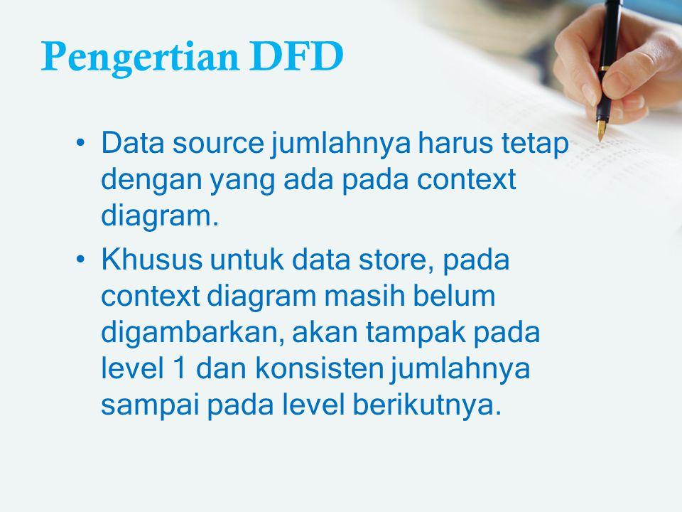 Pengertian DFD Data source jumlahnya harus tetap dengan yang ada pada context diagram. Khusus untuk data store, pada context diagram masih belum digam